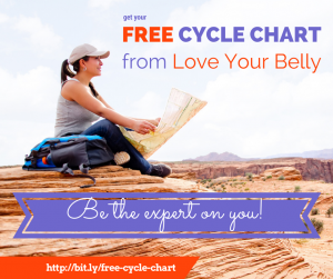 free cycle chart